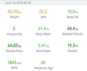 Screenshot_20190614-085542_Feelfit.jpeg