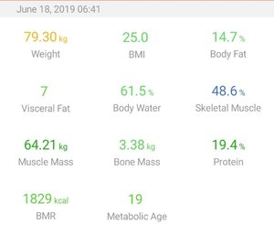 Screenshot_20190618-064359_Feelfit.jpeg