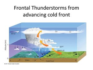 Frontal+Thunderstorms+from+advancing+cold+front.jpg