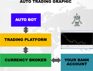 AUTO-TRADING-GRAPHIC-PVT.png