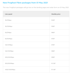 Screenshot_2021-04-15 Frogfoot Fibre Package Changes.png
