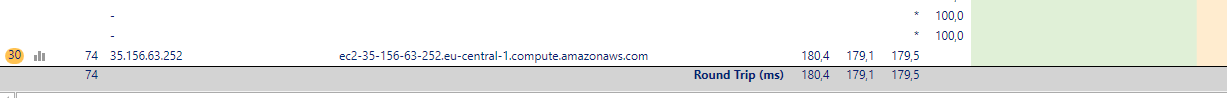 aws_germany.PNG