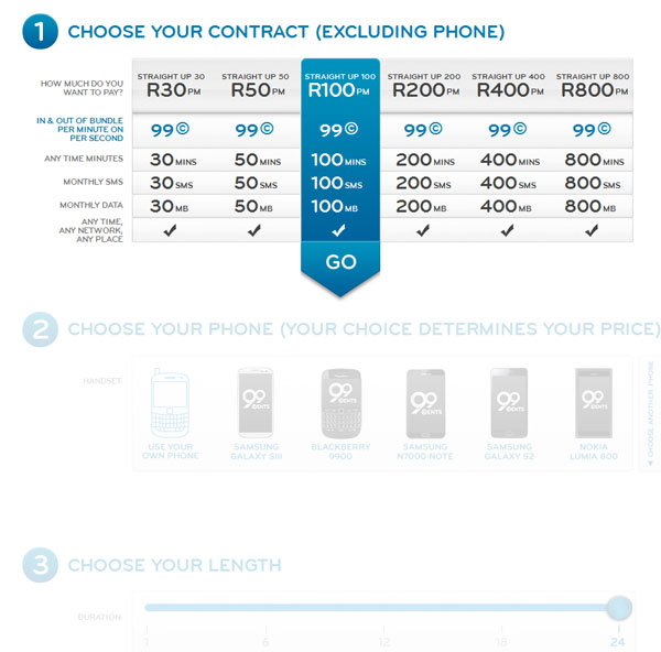 Cell C contract builder page