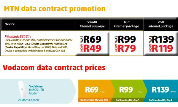 MTN and Vodacom data contract packages