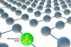 Dimension Data Didata