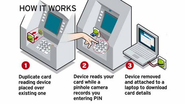 ATM card skimming (image from ASE)