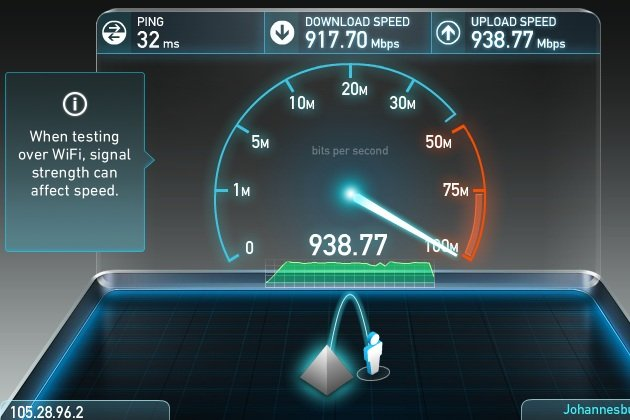 Cheapest 1Gbps fibre-to-the-home prices in South Africa