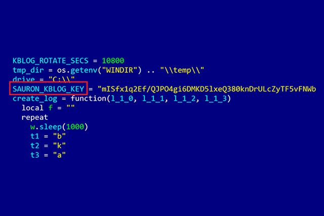 Advanced cyber-espionage malware discovered