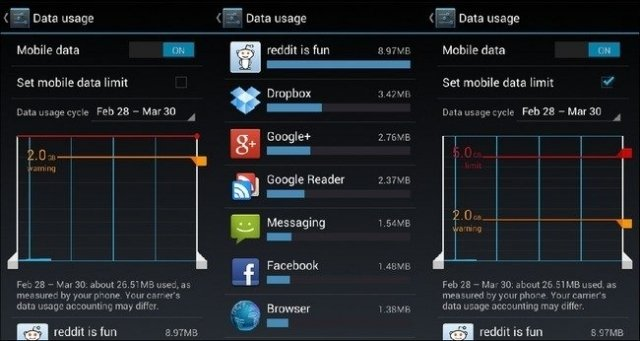 Android data usage tracking