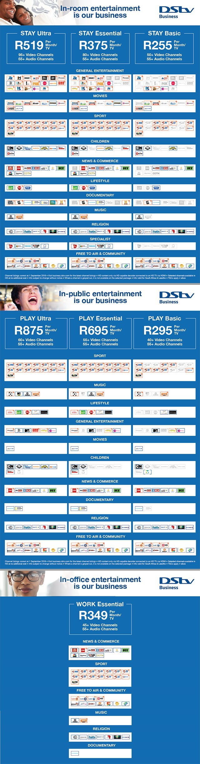 0a84792d21b9ca DStv package with all sports channels for R349 – Why you cannot buy ...
